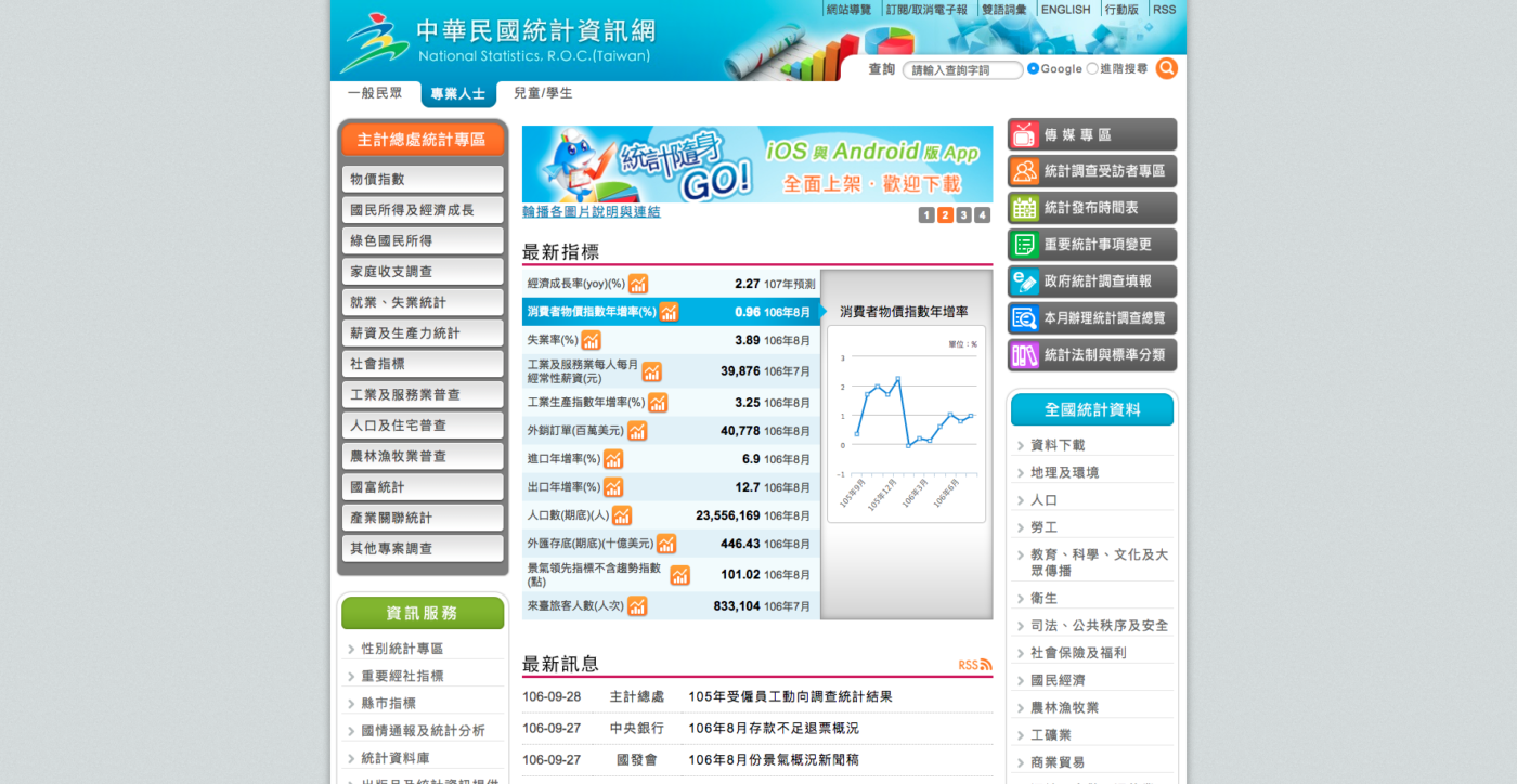 中華民國統計資訊網