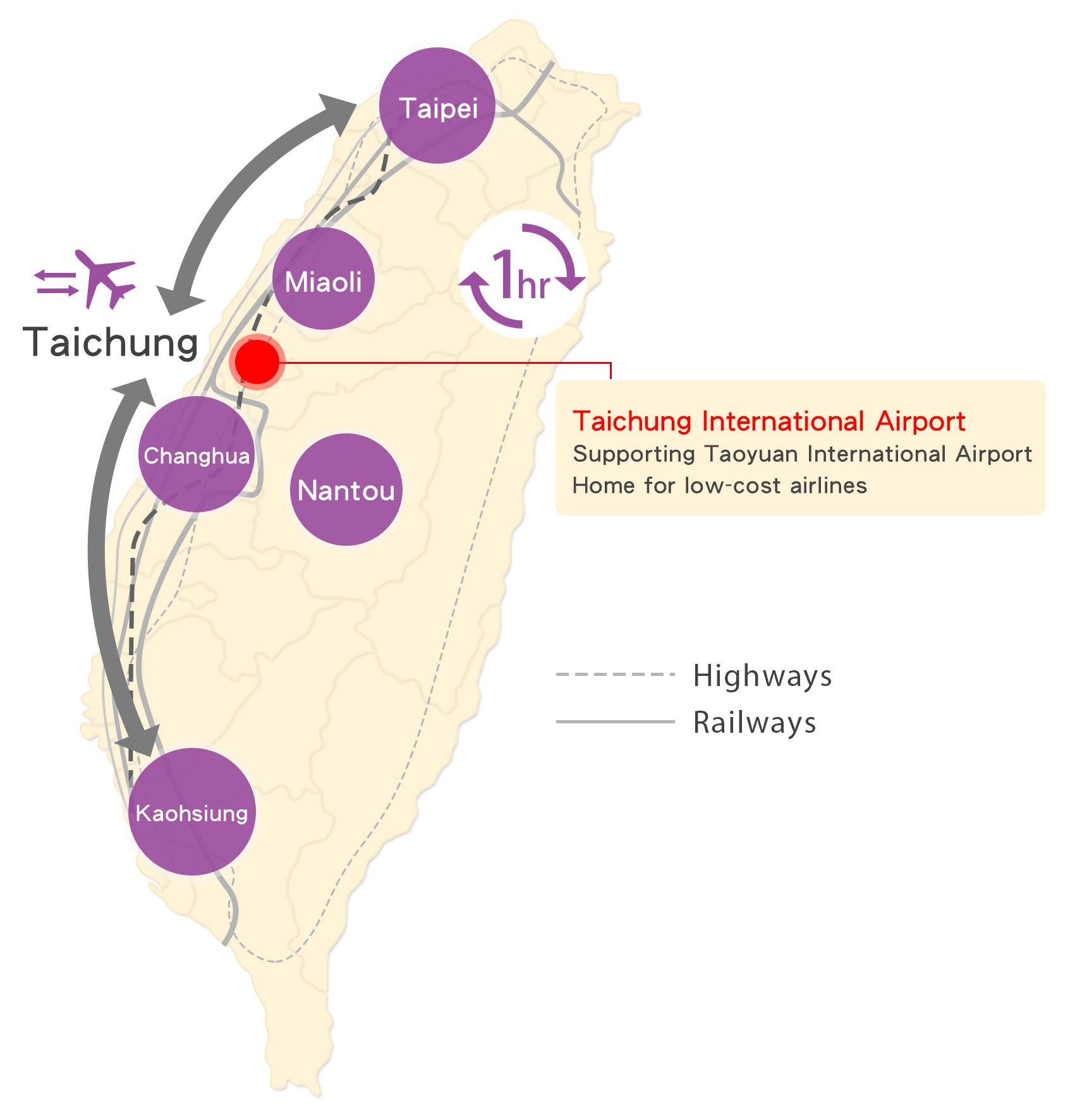 台中國際機場英文